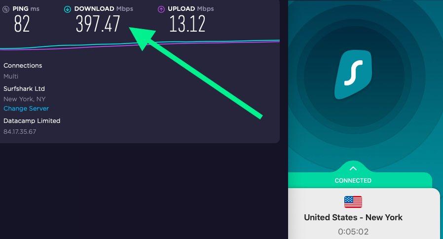 WireGuard speeds with Surfshark VPN