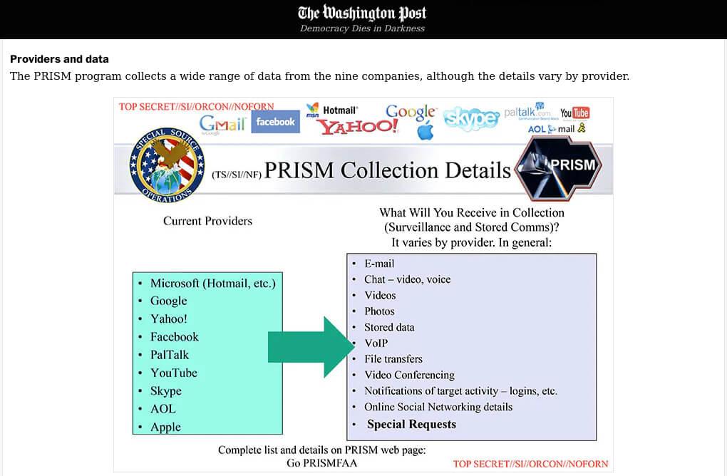 En av PRISM-bilderna, publicerad av Washington Post, 6 juni 2013. https://www.washingtonpost.com/wp-srv/special/politics/prism-collection-documents/?hpid=z1