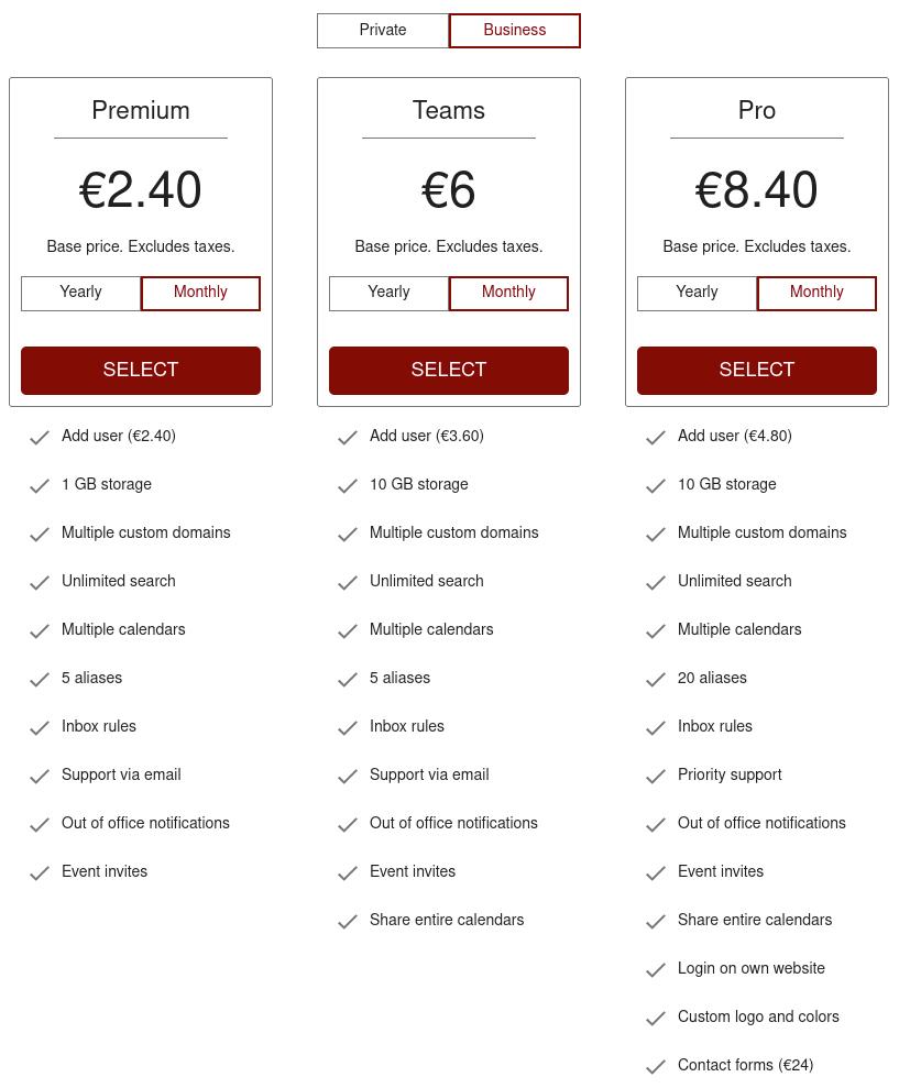 tutanota business price