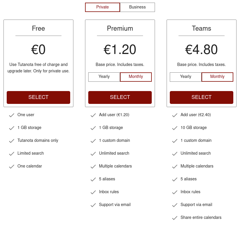 tutanota price plans