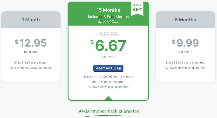 CyberGhost vs Express VPN price comparison