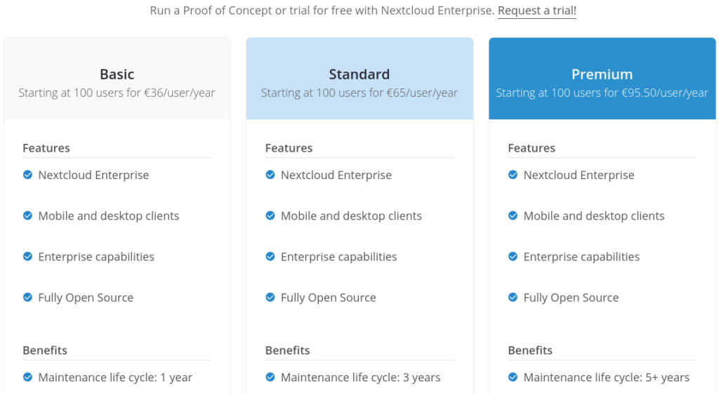 nextcloud enterprise pricing
