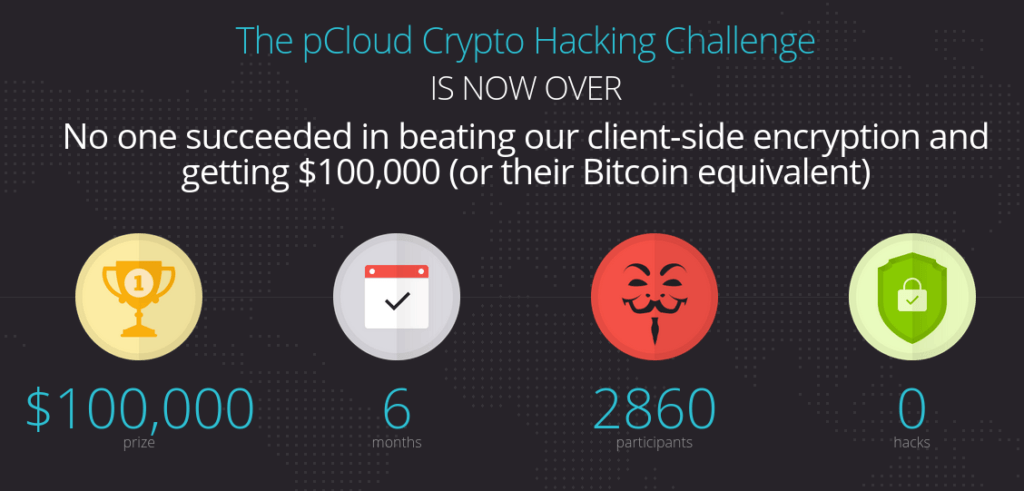 pcloud encryption challenge