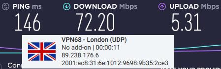 OVPN speeds UK