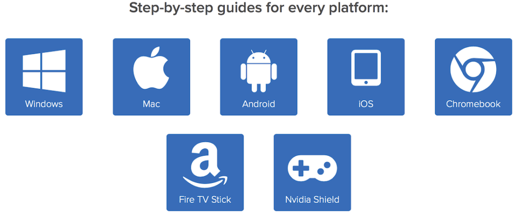 kodi vpn streaming devices