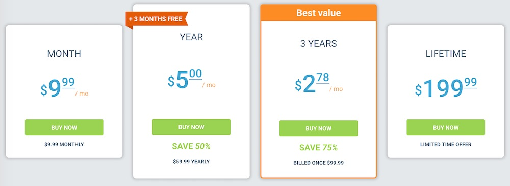 price for VPN Unlimited subscription